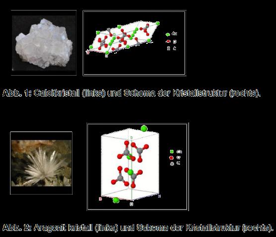Aquabion Wirkprinzip Neu Transparent mit chemischer Beschreibung